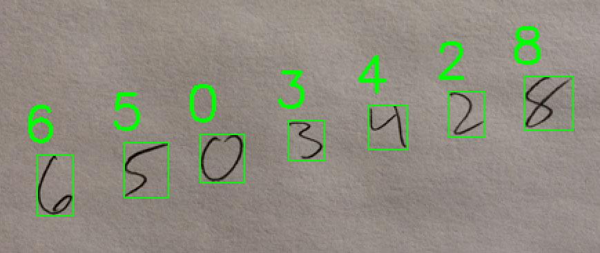 Handwritten recognization