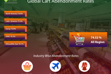 reasons-leading-to-cart-abandonment
