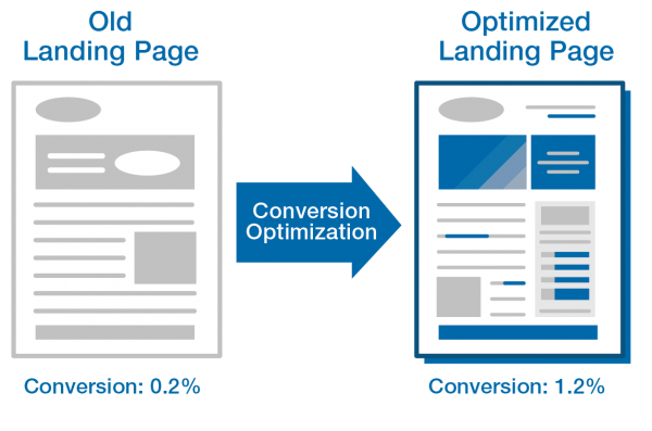 mobile-optimize-landing-page