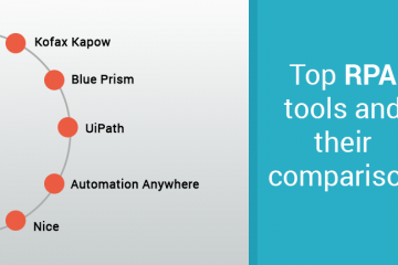 rpa-tools-and-comparison