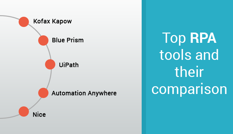 The Top RPA tools and their comparison