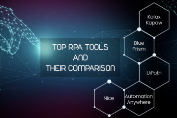 RPA banner