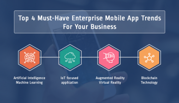 Enterprise-mobile-app-business