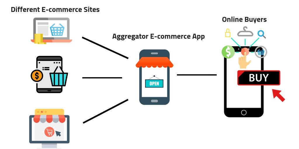 Different e-commerce sites (1)