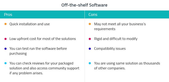 off_the_shelf_software