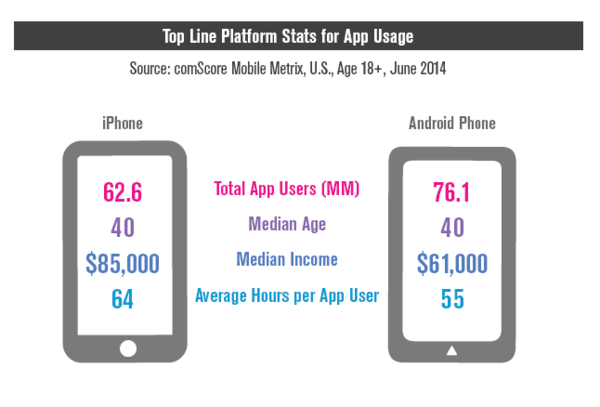 top-line-platform-stats-for-app-usage_reference