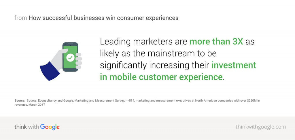 Leading marketers insight
